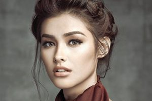 5 most beautiful women in the world